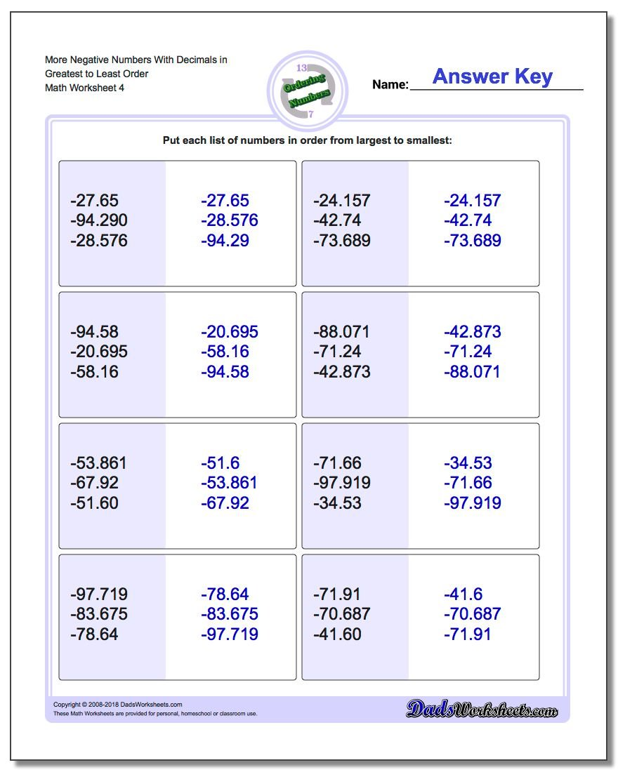 More Negative Numbers With Decimals in Greatest to Least Order Worksheet