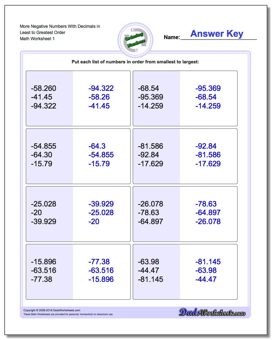 Ordering Numbers Worksheet More Negative With Decimals in Least to Greatest Order