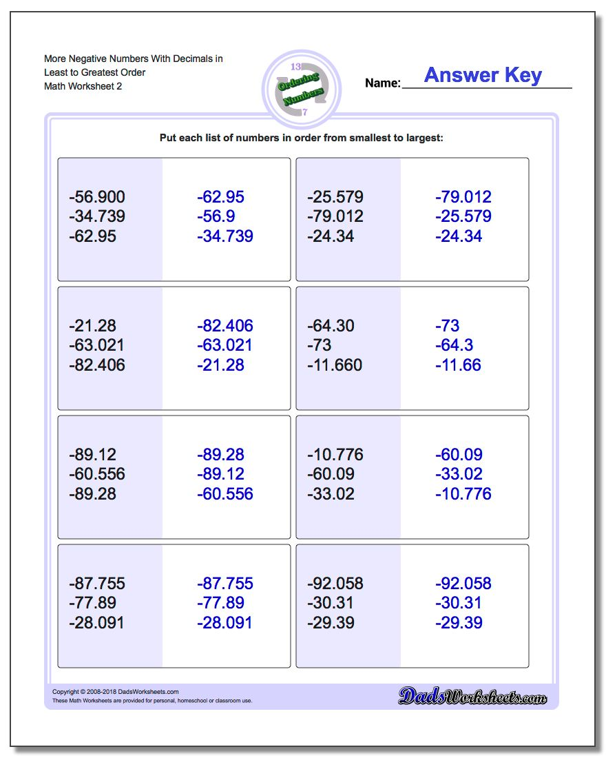More Negative Numbers With Decimals in Least to Greatest Order www.dadsworksheets.com/worksheets/ordering-numbers.html Worksheet