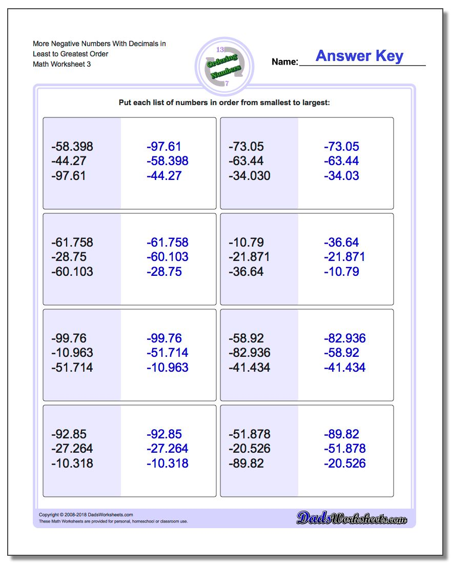 More Negative Numbers With Decimals in Least to Greatest Order Worksheet