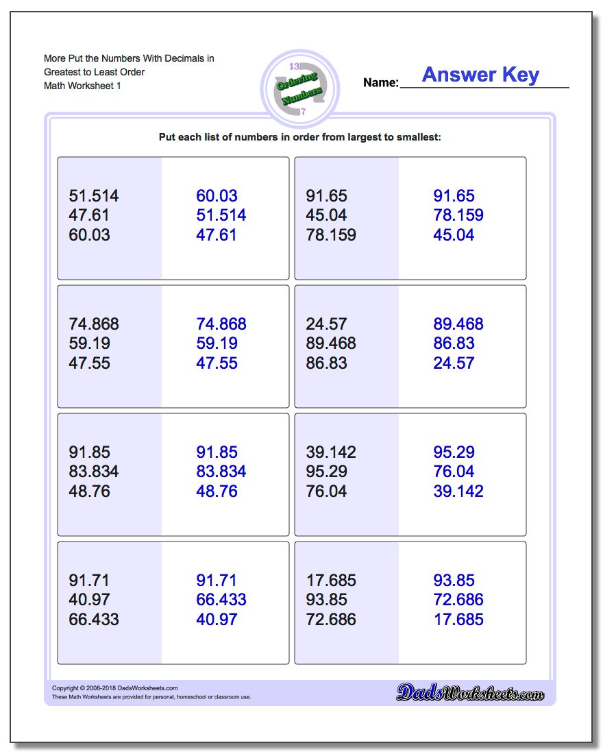 Place Value Ordering With Decimals – Decimal Place Value Worksheets 4th Grade