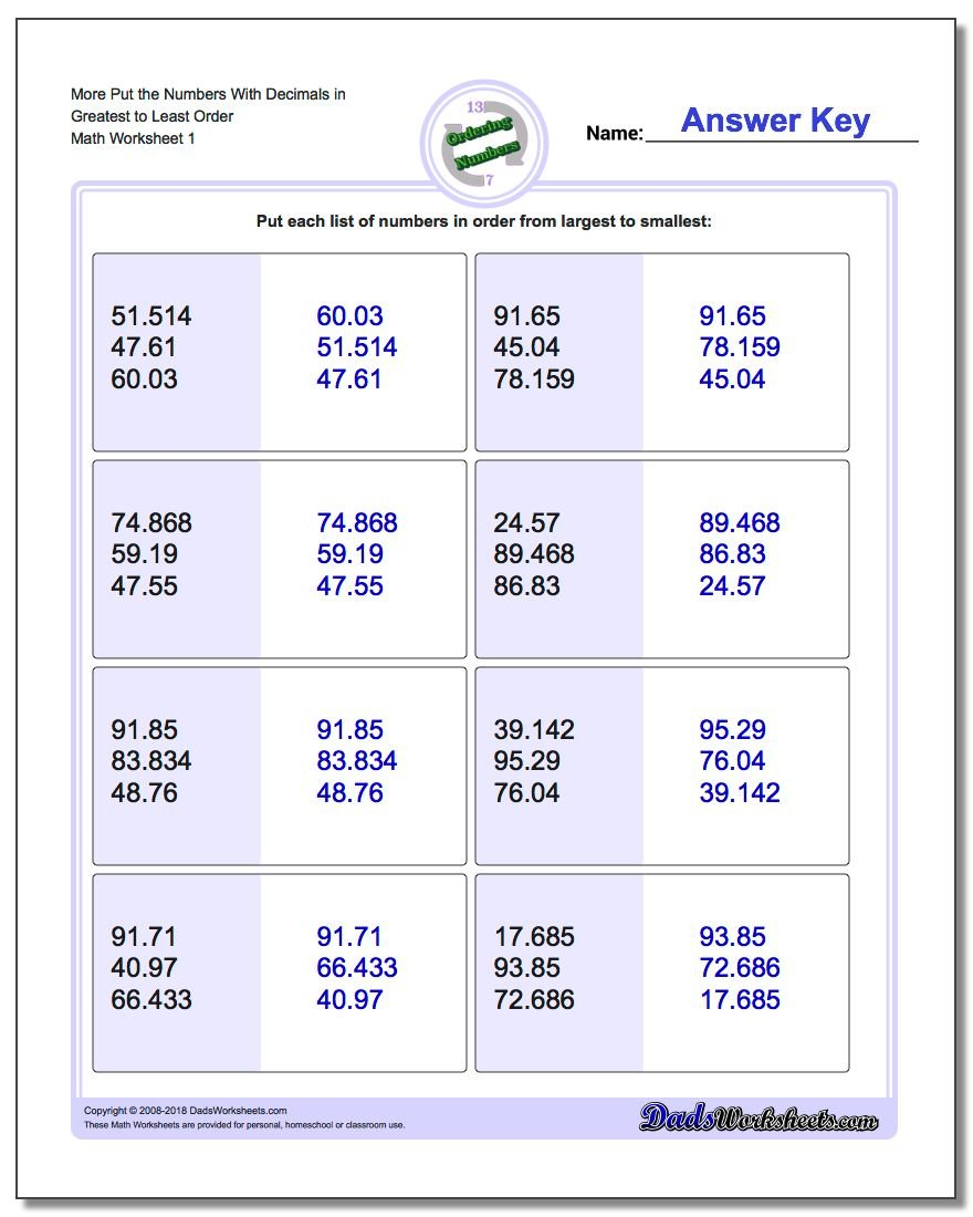 Ordering Numbers Worksheet More Put the With Decimals in Greatest to Least Order