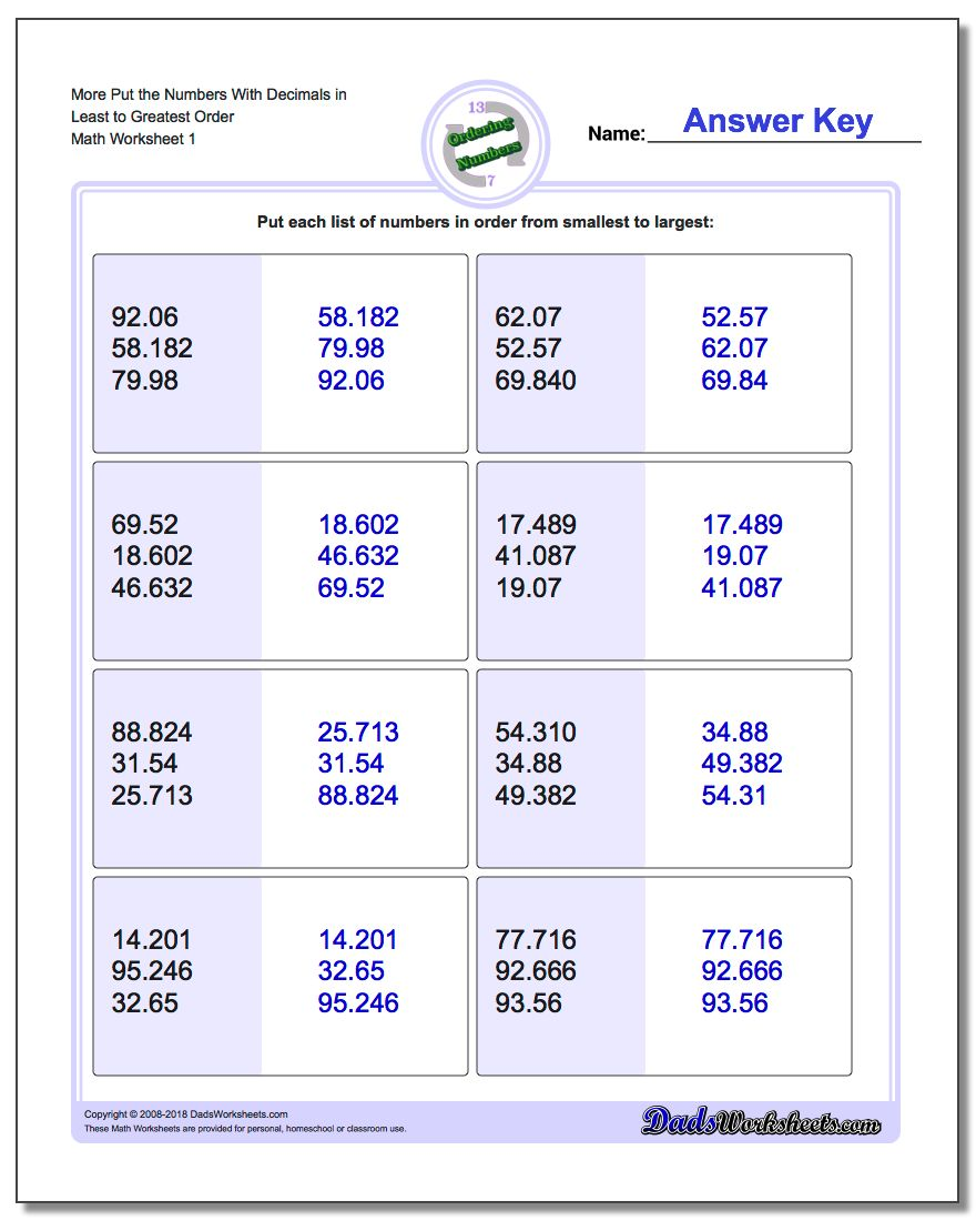 Place Value Ordering With Decimals – Ordering Decimals from Least to Greatest Worksheet