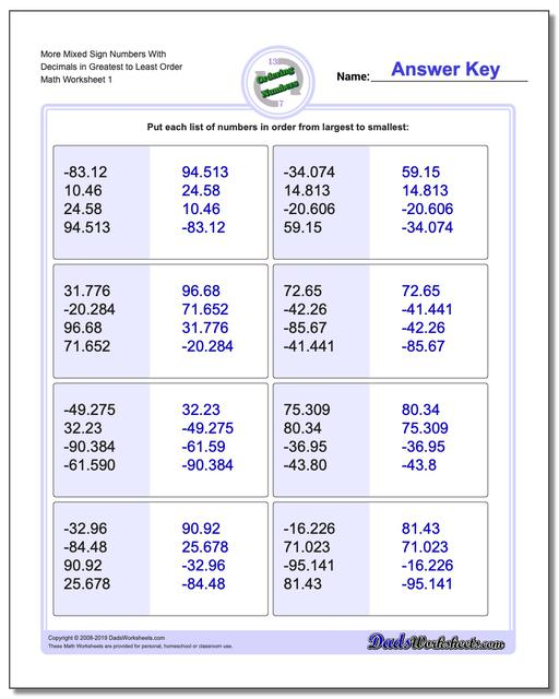 Ordering Numbers Worksheets More Mixed Sign With Decimals in Greatest to Least Order