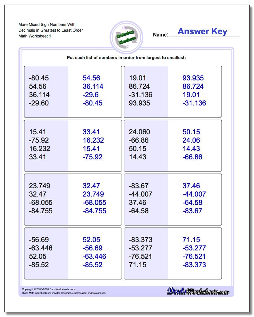 Positive and Negative Ordering With Decimals – Order Decimals Worksheet
