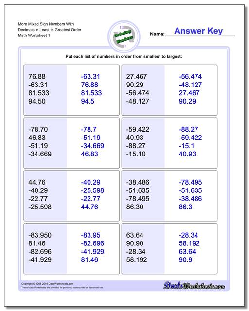 Ordering Numbers Worksheets More Mixed Sign With Decimals in Least to Greatest Order