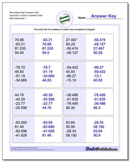 Ordering Numbers Worksheet More Mixed Sign With Decimals in Least to Greatest Order