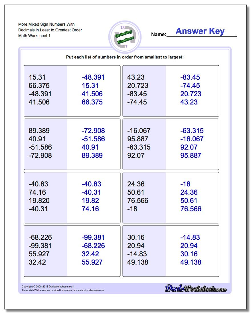 Positive and Negative Ordering With Decimals – Ordering Fractions and Decimals from Least to Greatest Worksheet
