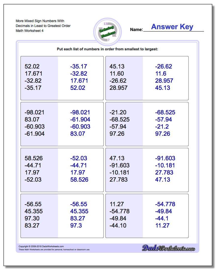More Mixed Sign Numbers With Decimals in Least to Greatest Order Worksheet
