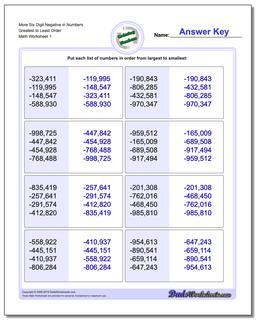Ordering Numbers Worksheet More Six Digit Negative in Greatest to Least Order