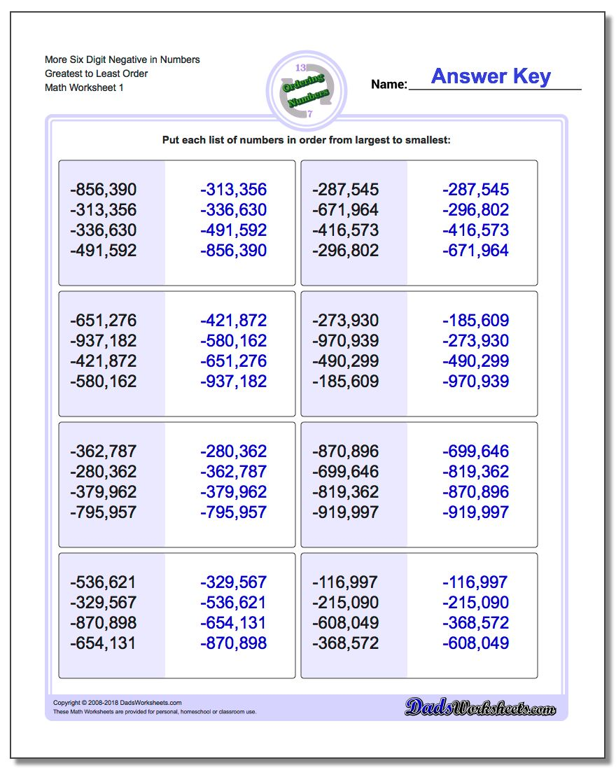 Ordering Numbers Worksheets More Six Digit Negative in Greatest to Least Order