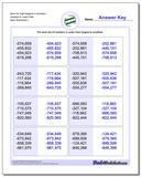 More Six Digit Negative in Numbers Greatest to Least Order www.dadsworksheets.com/worksheets/ordering-numbers.html Worksheet
