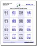 More Six Digit Negative in Numbers Greatest to Least Order Worksheet