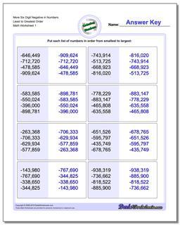 Ordering Numbers Worksheet More Six Digit Negative in Least to Greatest Order