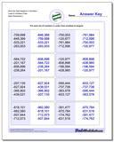 More Six Digit Negative in Numbers Least to Greatest Order www.dadsworksheets.com/worksheets/ordering-numbers.html Worksheet
