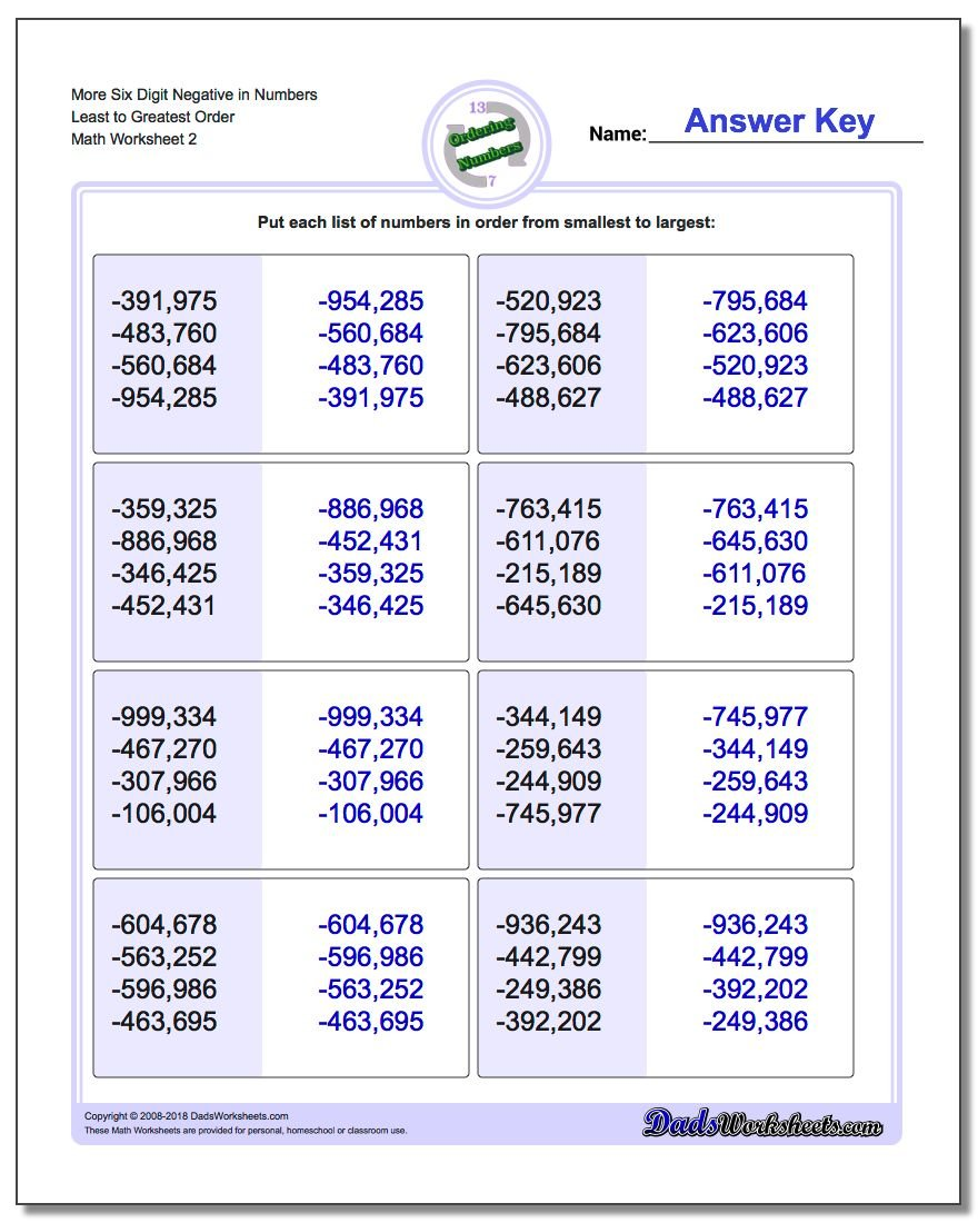 More Six Digit Negative in Numbers Least to Greatest Order www.dadsworksheets.com/worksheets/ordering-numbers.html Worksheet