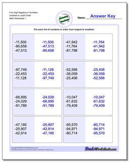 Ordering Numbers Worksheet Five Digit Negative in Greatest to Least Order