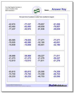 Ordering Numbers Worksheet Five Digit Negative in Least to Greatest Order