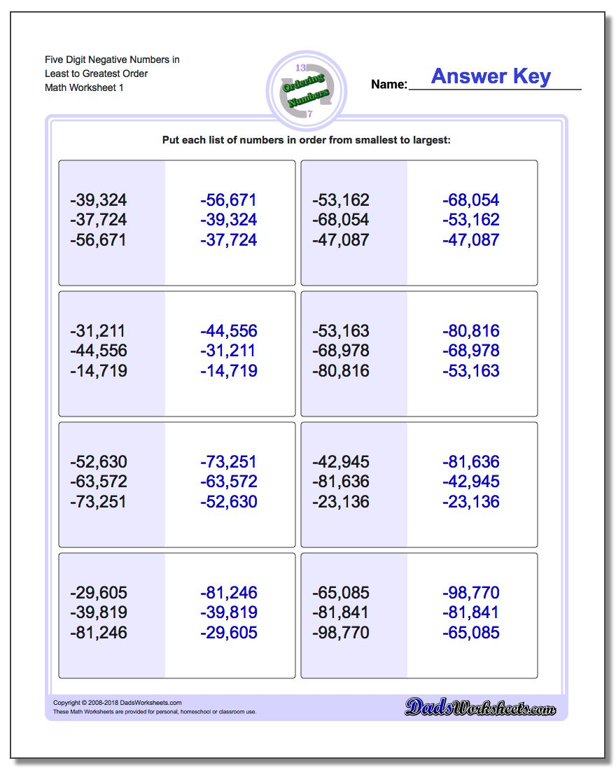 Ordering Numbers Worksheets Five Digit Negative in Least to Greatest Order