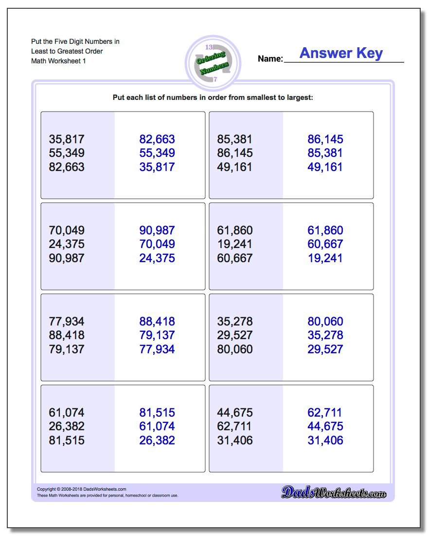 Ordering Numbers Worksheet Put the Five Digit in Least to Greatest Order