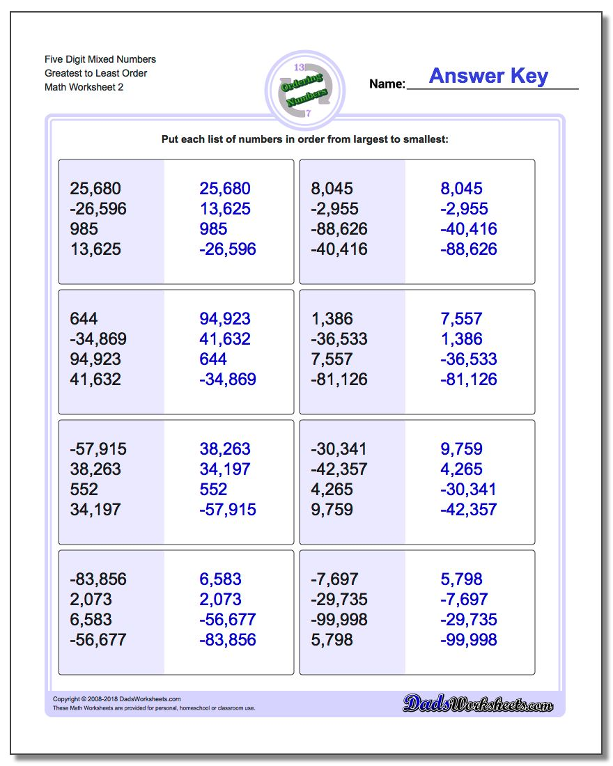 Five Digit Mixed Numbers Greatest to Least Order www.dadsworksheets.com/worksheets/ordering-numbers.html Worksheet