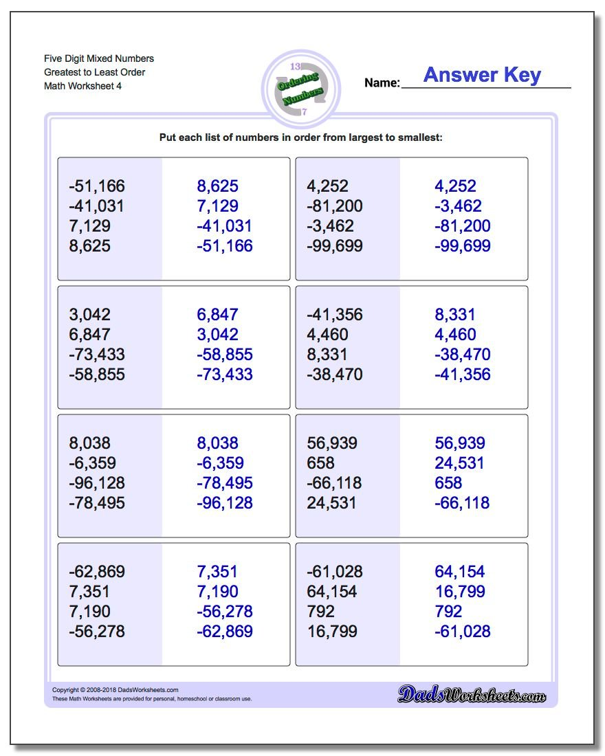 Five Digit Mixed Numbers Greatest to Least Order Worksheet