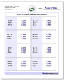 Ordering Numbers Worksheet Four Digit Negative in Greatest to Least Order