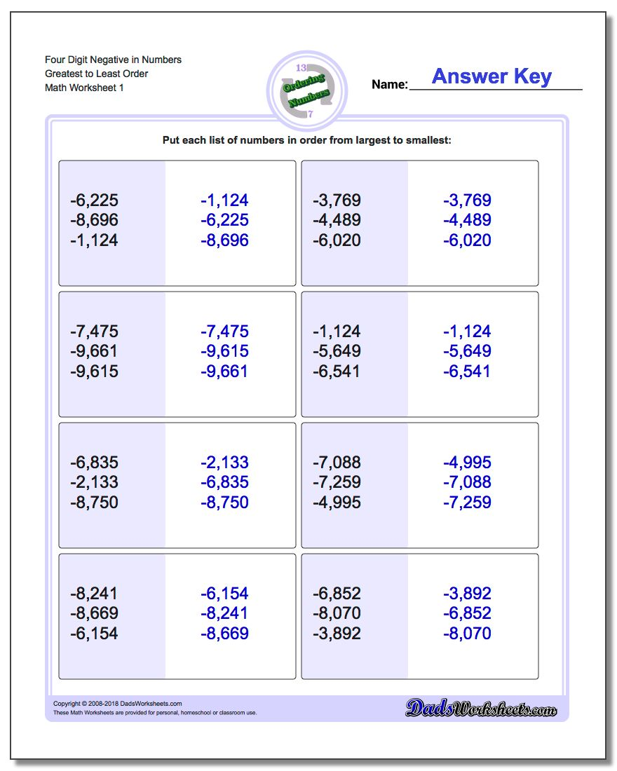 Ordering Numbers Worksheets Four Digit Negative in Greatest to Least Order