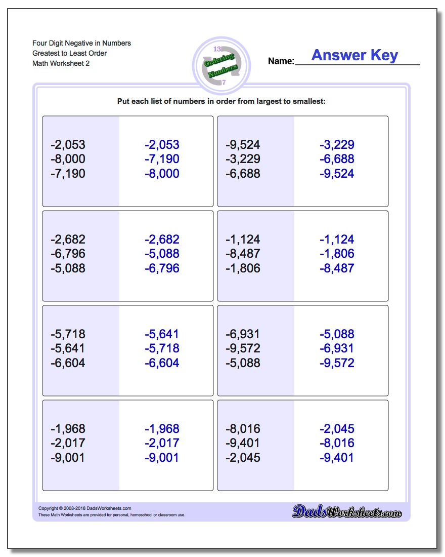 Four Digit Negative in Numbers Greatest to Least Order www.dadsworksheets.com/worksheets/ordering-numbers.html Worksheet