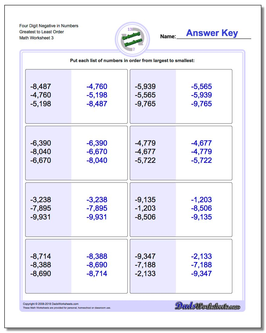 Four Digit Negative in Numbers Greatest to Least Order Worksheet