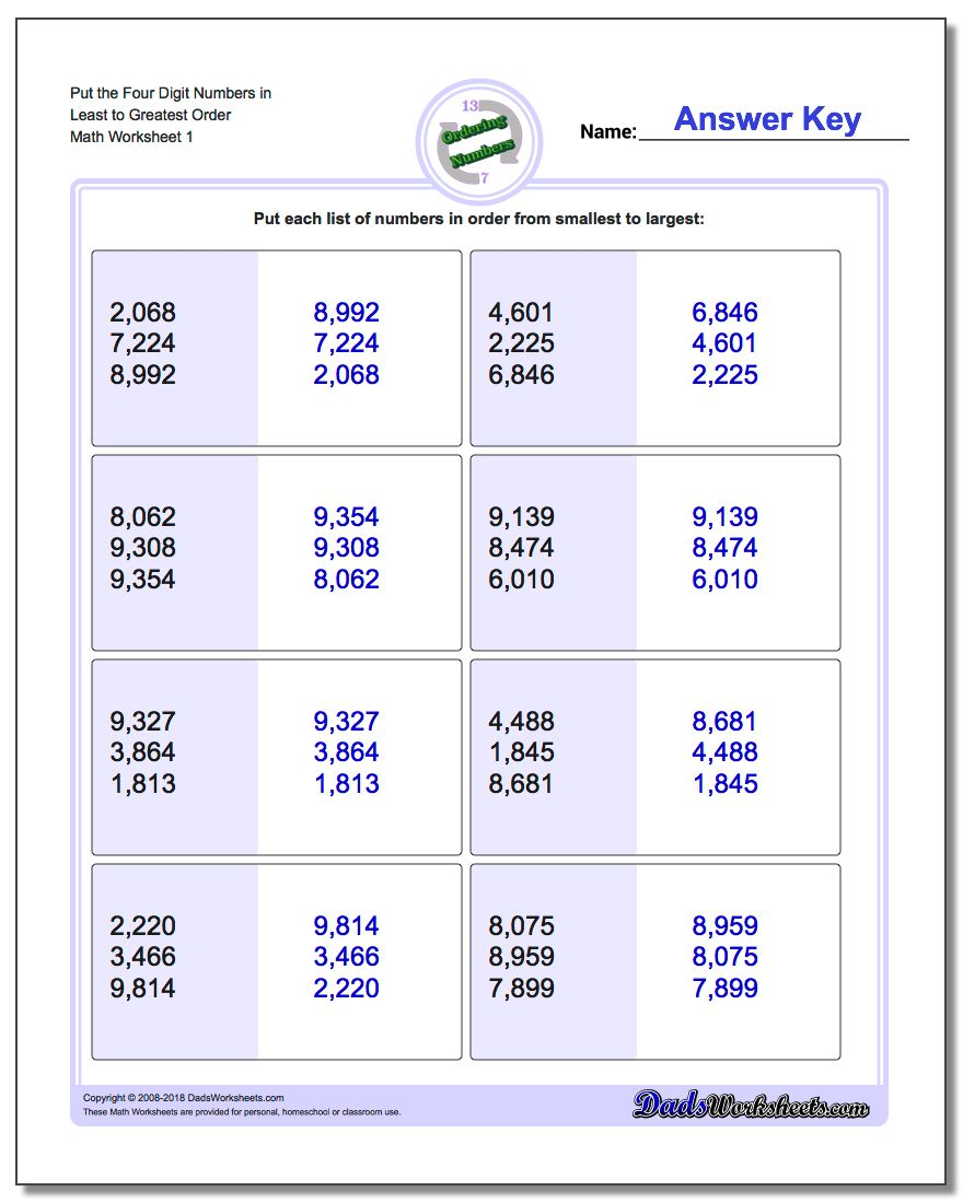 Ordering Numbers Worksheet Put the Four Digit in Least to Greatest Order