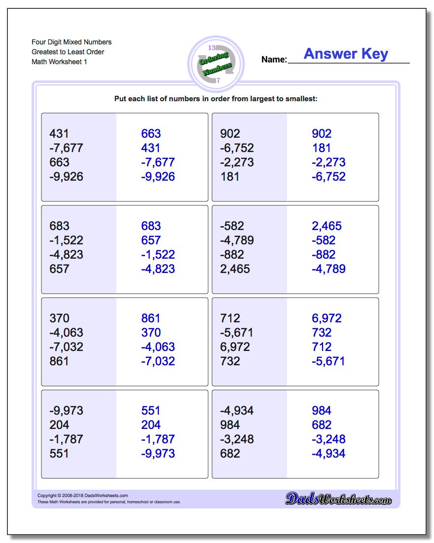 Positive and Negative Mixed Place Value – Negative Fractions Worksheet