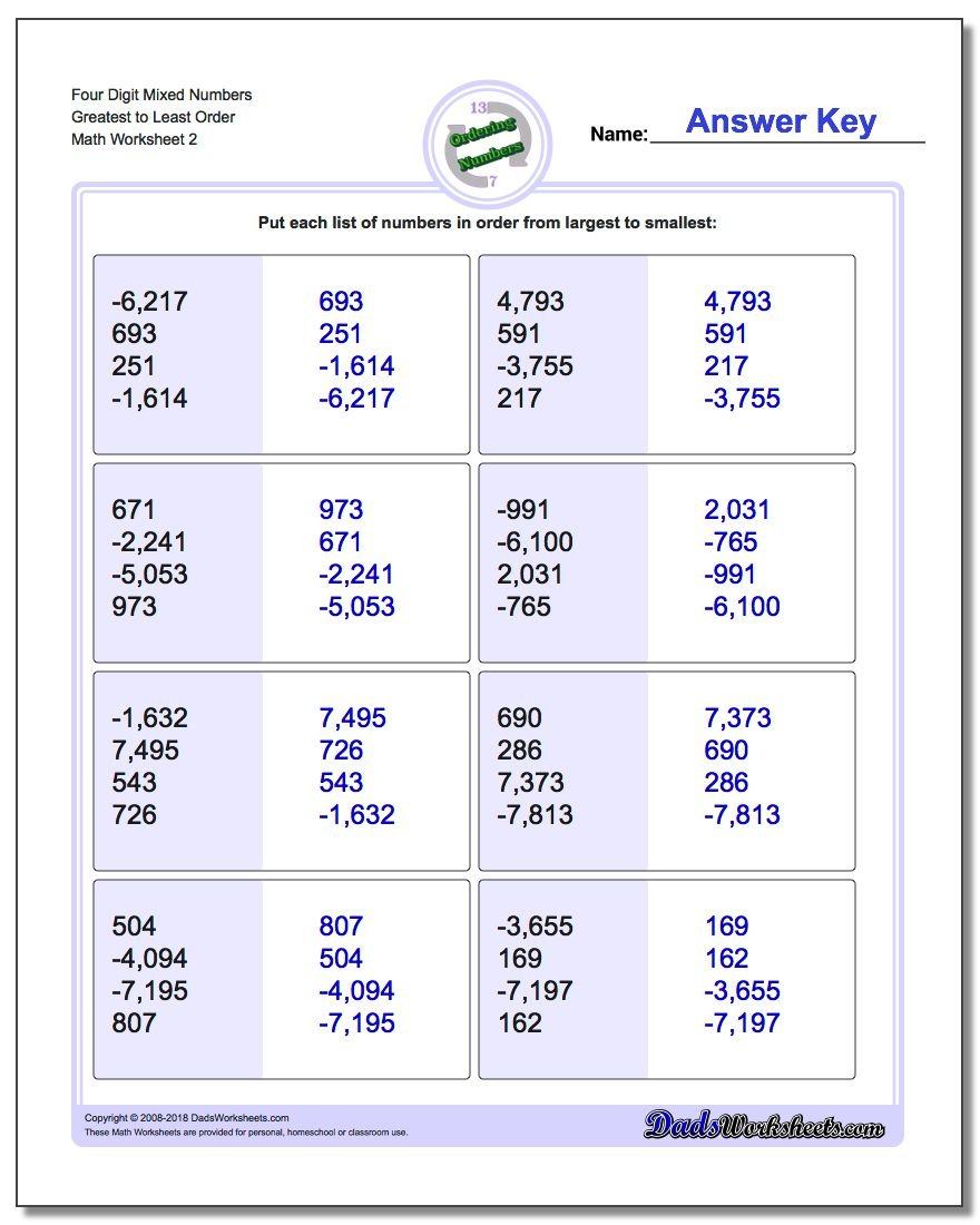 Four Digit Mixed Numbers Greatest to Least Order www.dadsworksheets.com/worksheets/ordering-numbers.html Worksheet