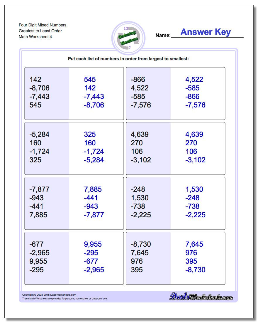 Four Digit Mixed Numbers Greatest to Least Order Worksheet