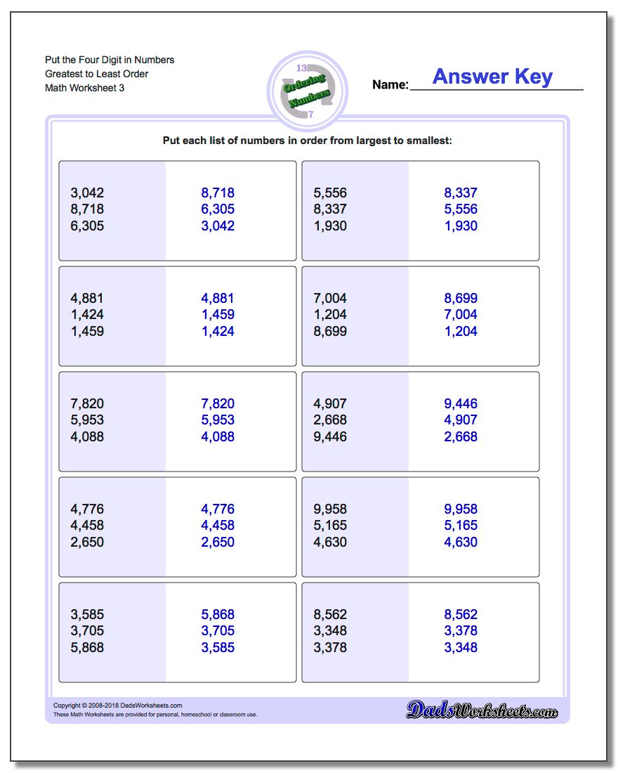Put the Four Digit in Numbers Greatest to Least Order Worksheet