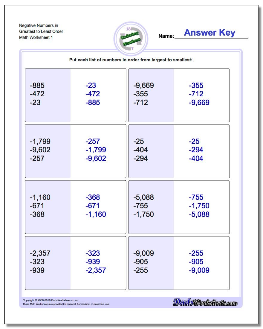 Ordering Numbers Worksheet Negative in Greatest to Least Order
