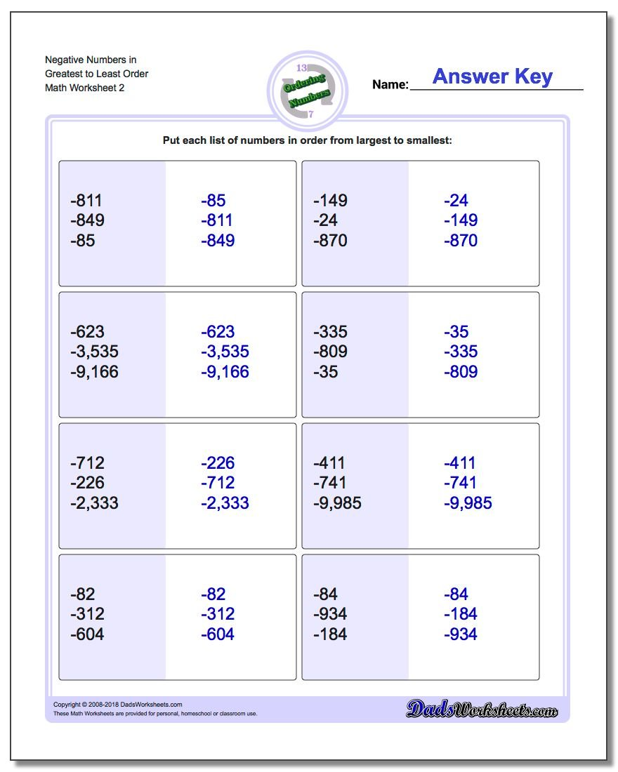 Negative Numbers in Greatest to Least Order www.dadsworksheets.com/worksheets/ordering-numbers.html Worksheet