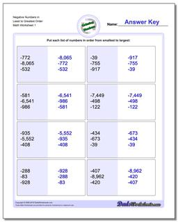Ordering Numbers Worksheet Negative in Least to Greatest Order