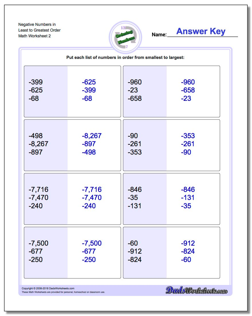 Negative Numbers in Least to Greatest Order www.dadsworksheets.com/worksheets/ordering-numbers.html Worksheet