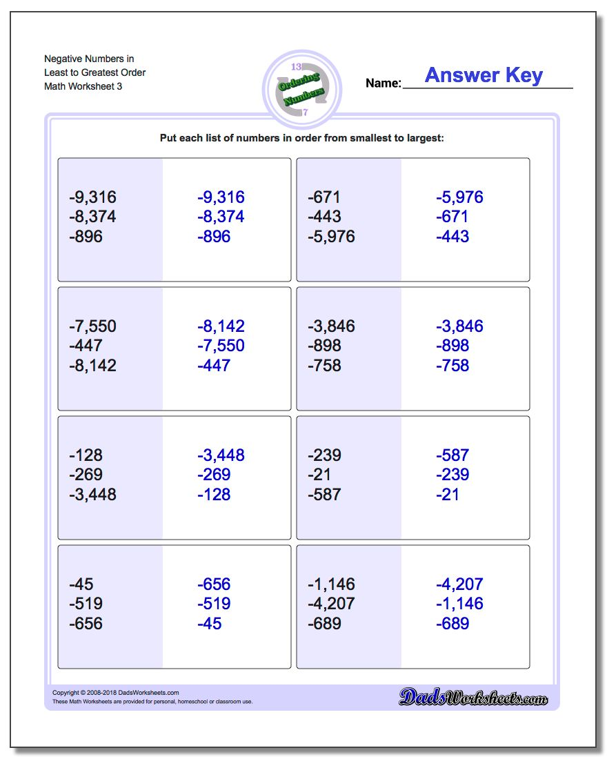 Negative Numbers in Least to Greatest Order Worksheet