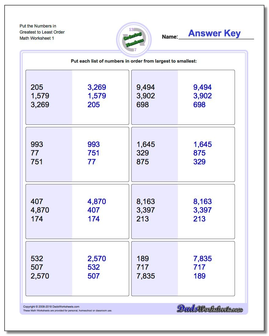 Ordering Numbers – Ordering Real Numbers Worksheet