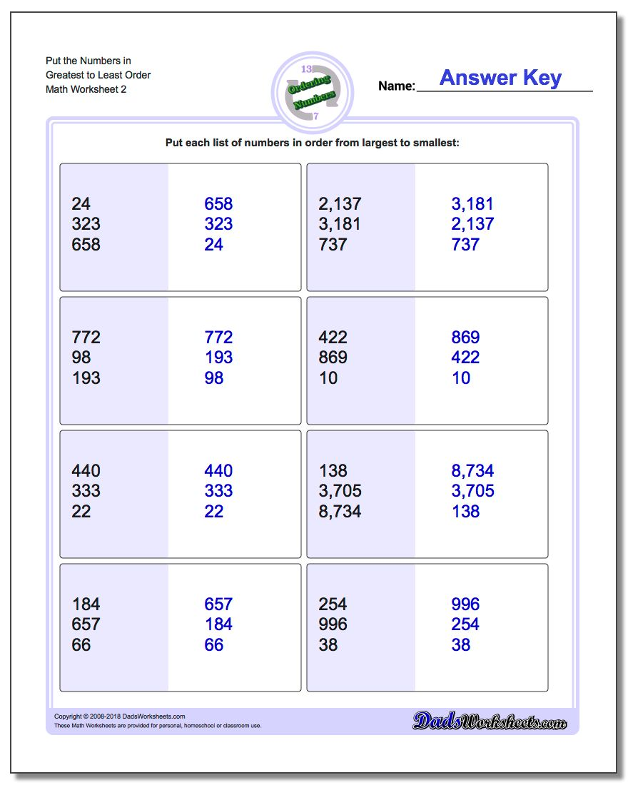 Put the Numbers in Greatest to Least Order www.dadsworksheets.com/worksheets/ordering-numbers.html Worksheet