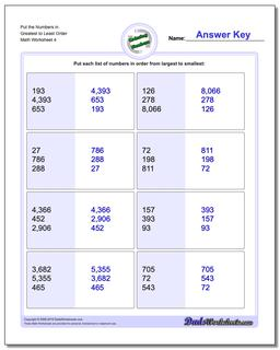 Put the Numbers in Greatest to Least Order Worksheet