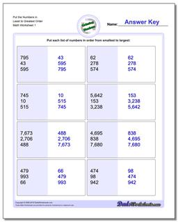 Ordering Numbers Worksheet Put the in Least to Greatest Order