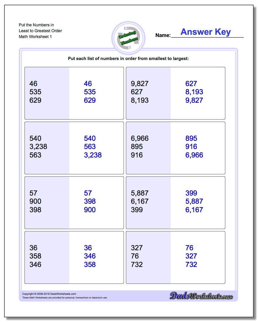 math worksheet : mixed place value ordering : Fractions From Least To Greatest Worksheet