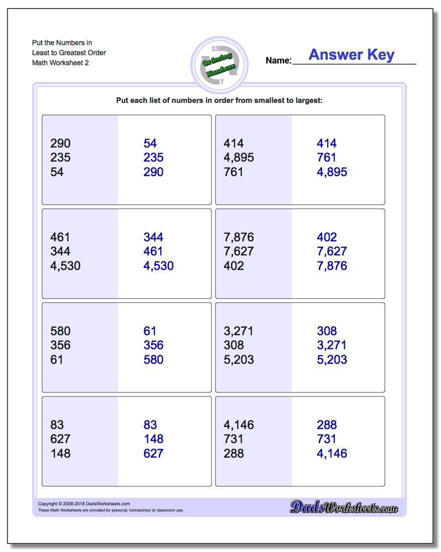 Put the Numbers in Least to Greatest Order www.dadsworksheets.com/worksheets/ordering-numbers.html Worksheet