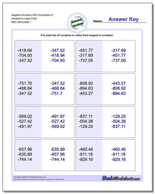 Ordering Numbers Worksheets Negative With Hundredths in Greatest to Least Order
