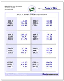 Negative Numbers With Hundredths in Greatest to Least Order www.dadsworksheets.com/worksheets/ordering-numbers.html Worksheet