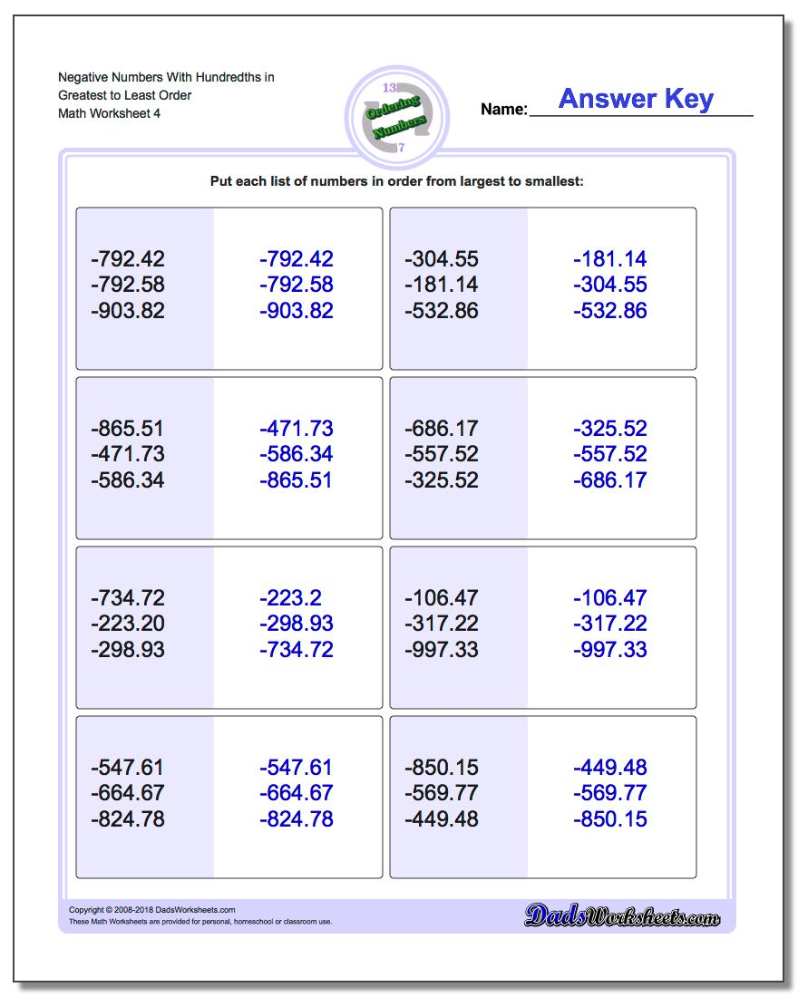 Negative Numbers With Hundredths in Greatest to Least Order Worksheet