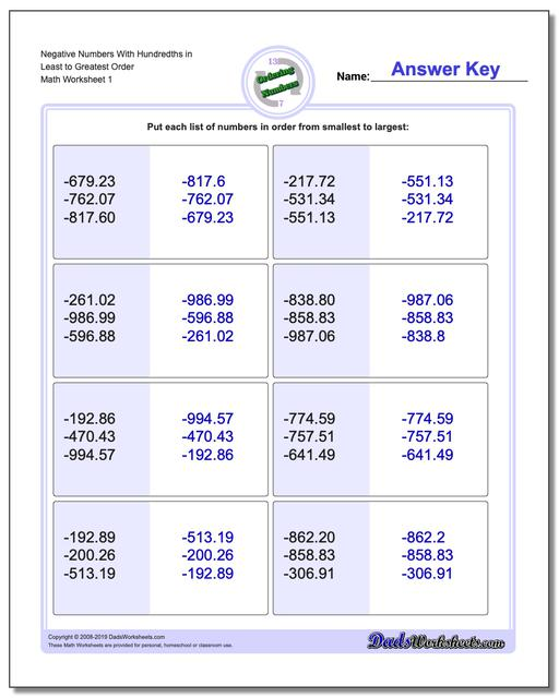 Ordering Numbers Worksheets Negative With Hundredths in Least to Greatest Order
